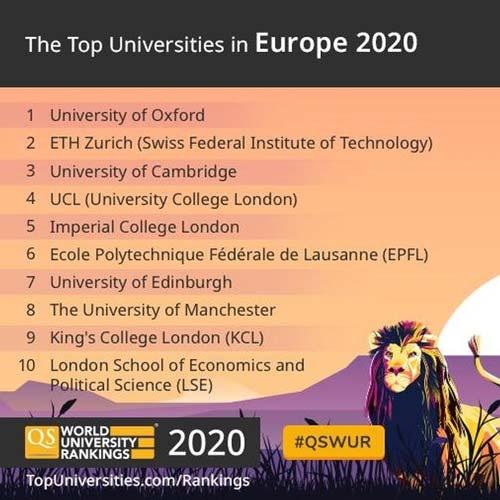 رنکینگ بهترین دانشگاهها 2020 برترین دانشگاههای اروپا